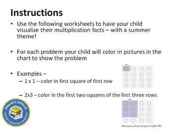 Multiplication Practice - Level One Visualize and Practice