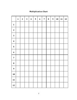 Multiplication Practice Packet