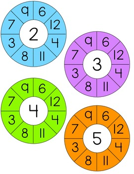 Multiplication Practice Rings