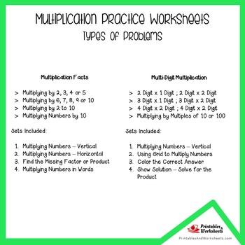 Standard Algorithm Multiplication Pre-Assessment Worksheets