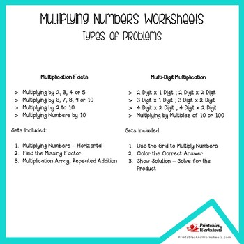 Multiplying Numbers, Multiplication Practice Sheets