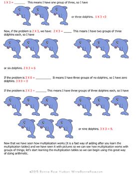 Multiplication Practice Workshop