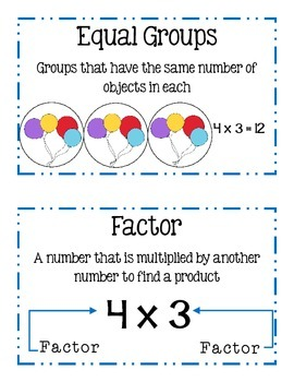 Common Core Multiplication Resource Kit: Pretest, Vocab cards, and Journal pages