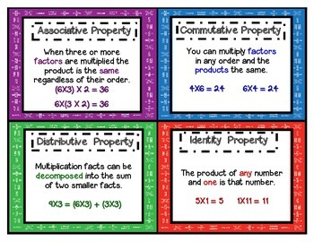 Multiplication Properties [Posters, Sort, and Flip Book]