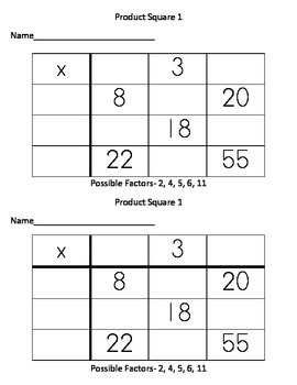 Multiplication Product Squares Free