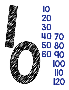 Multiplication Products Posters Printable