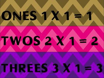 Multiplication Progression Charts