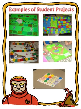 Multiplication Project- Super Hero Multipliers