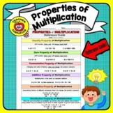 Multiplication Properties: A Reference Guide (in Color and B&W!)
