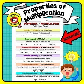 MULTIPLICATION PROPERTIES (Reference) - The Handy Hands Way!
