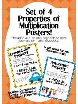Multiplication Properties- Classroom Posters