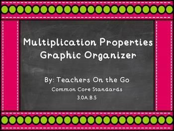 Multiplication Properties Graphic Organizer