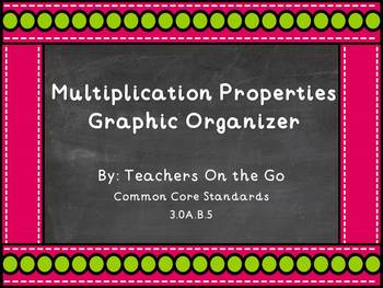 Multiplication Properties Graphic Organizer