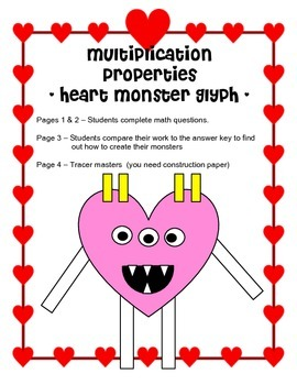 Multiplication Properties Heart Monster Glyph