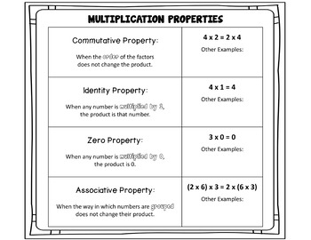 Multiplication Properties - Interactive Notebook - Sort Activity - 4.NBT.B.5