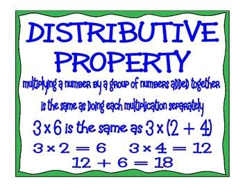 Multiplication Properties Mini-Posters