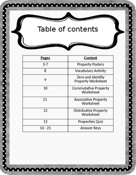Multiplication Properties Packet (editable)