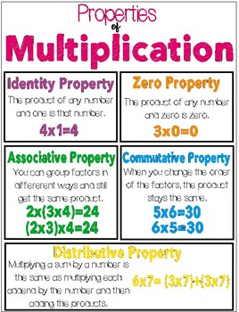 Image result for multiplication properties