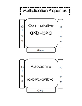 Multiplication Properties Practice Pocket