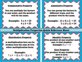 Multiplication Properties Quick Reference Sheet - FREE