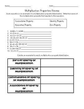 Multiplication Properties Review