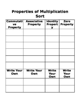 Multiplication Properties Sort