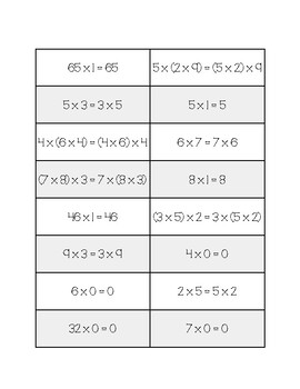 Multiplication Properties Sorting Activity