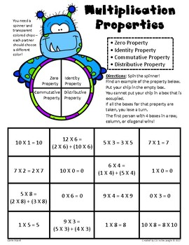 Multiplication Properties Spinner Game