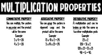 Multiplication Properties for Math Notebook