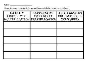 Multiplication Properties of Equations Sort