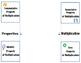 Multiplication Property Flapbook