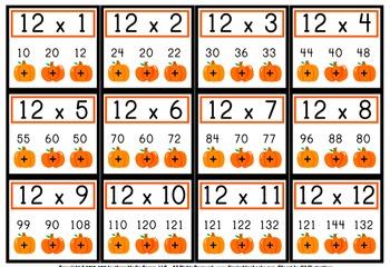 Multiplication Pumpkin Poke Game
