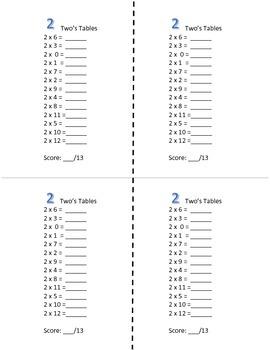 Multiplication Quizzes 0-12