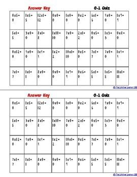 Multiplication Quizzes