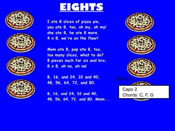 Multiplication ROCKS! Skip-Counting Songs by Michaela Clark