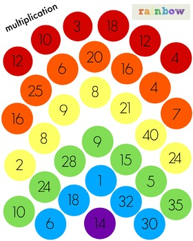Multiplication Rainbow Cut and Paste with Blank Math Add-Ons