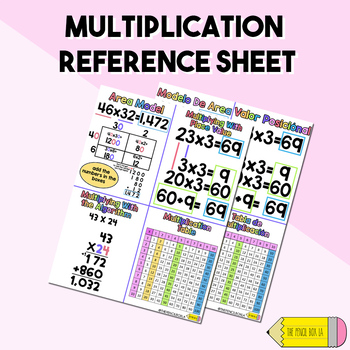 Multiplication Reference Sheet and Posters