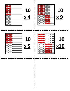 Multiplication Rekenrek Arrays
