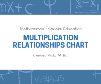 Multiplication Relationships Chart