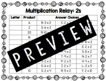 Multiplication Relays