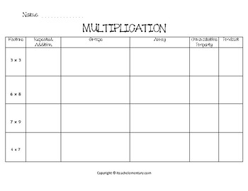 Multiplication - Repeated Addition, Arrays, and Equal Groups