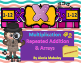 Multiplication: Repeated Addition and Arrays