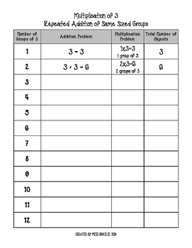 Multiplication - Repeated Addition of Same Sized Groups Worksheets