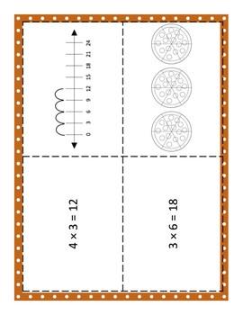 Multiplication Representations