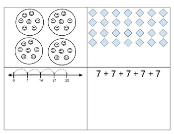 Multiplication Representations 3rd Grade