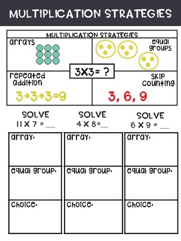 4th Grade Multiplication Fact Families, Factors/Multiples, Area Model