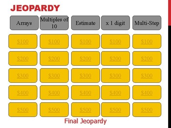 Multiplication Review Jeopardy EnVisions Topic 7