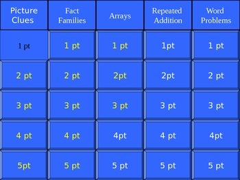 Multiplication Review Jeopardy Game