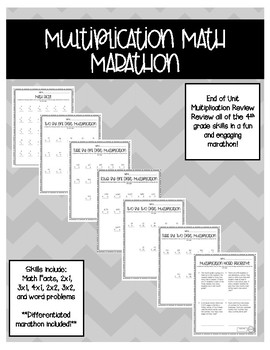 Multiplication Review Math Marathon