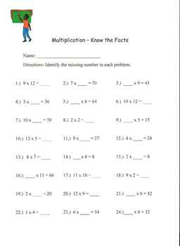 Multiplication Review Worksheets - Know the facts